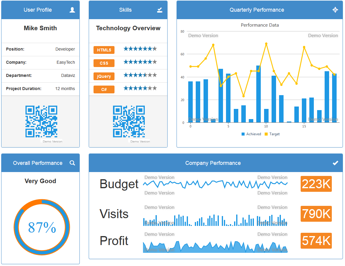 Creating a Sales Dashboard with Bootstrap and ShieldUI