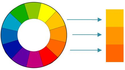 4: Color scheme based on analogous colors (after [10]).
