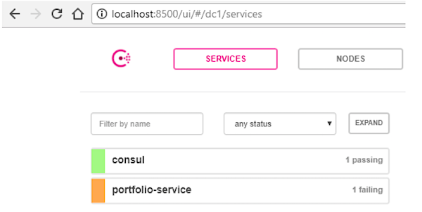 Getting Started with Microservices in SpringBoot