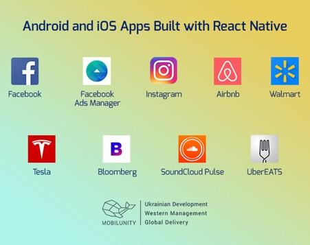 Affordable React Native Mobile App Development