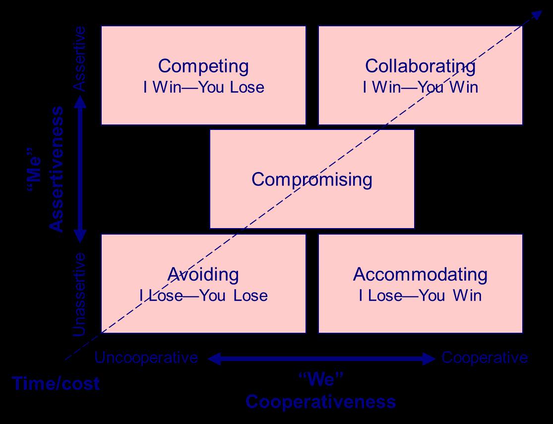 Agile Basics maybe agile is the problem