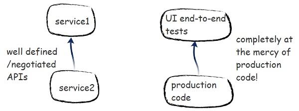 Why Agile Didn't Work