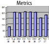 AgileEVM: 製品ライフサイクル全体で費用対効果を計測する