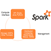 Traitements Big Data avec Apache Spark - 1ère partie : Introduction