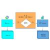 Reescrevendo o serviço API Gateway do Clojure para Golang: Relatório de experiência da AppsFlyer