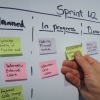 Toward Agile Architecture: Insights from 15 Years of ATAM Data