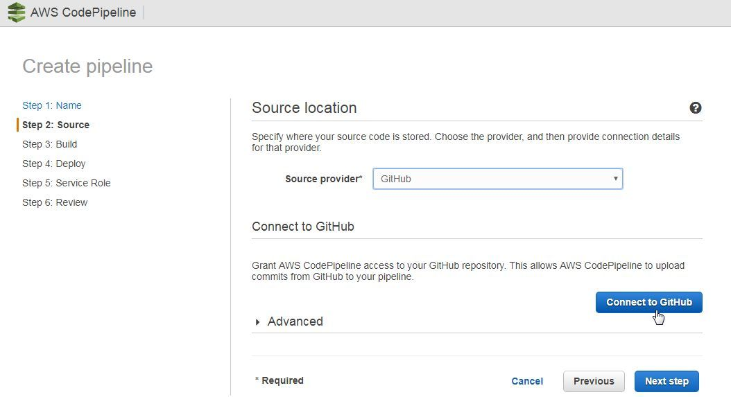 Deploying Docker Containers Using an AWS CodePipeline for DevOps