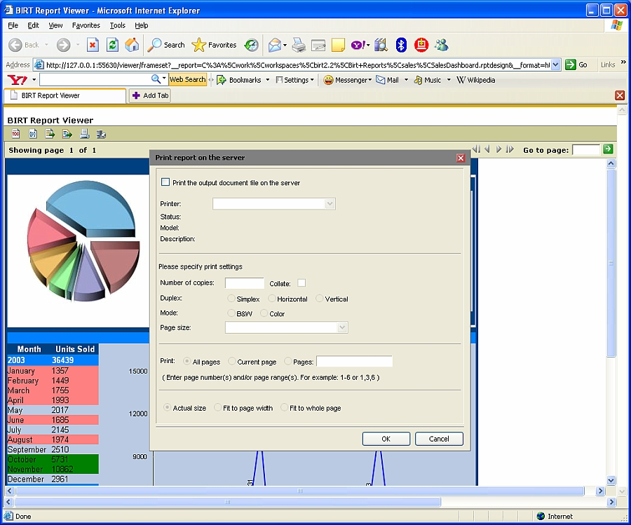 An Introduction to the Eclipse Business Intelligence and