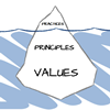 Why We Fail to Change: Understanding Practices, Principles, and Values Is a Solution
