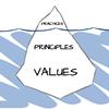 Pourquoi nous n'arrivons pas à changer : Comprendre les Pratiques, les Principes et les Valeurs