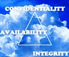 Introduction to Cloud Security Architecture from a Cloud Consumer's Perspective