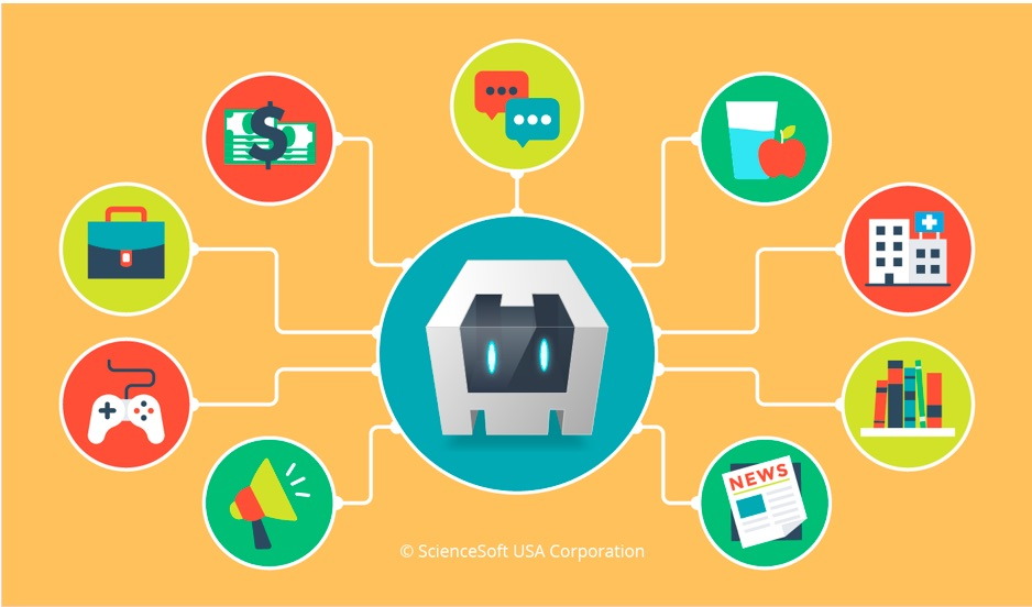 Can Cordova Fit Your Target Industry?