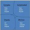 Cynefin 101 – Contexte Partagé et Construction de Sens