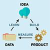 デザイン思考とMVPを統合し、製品開発を改善する方法