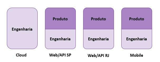 Estrutura4.jpg