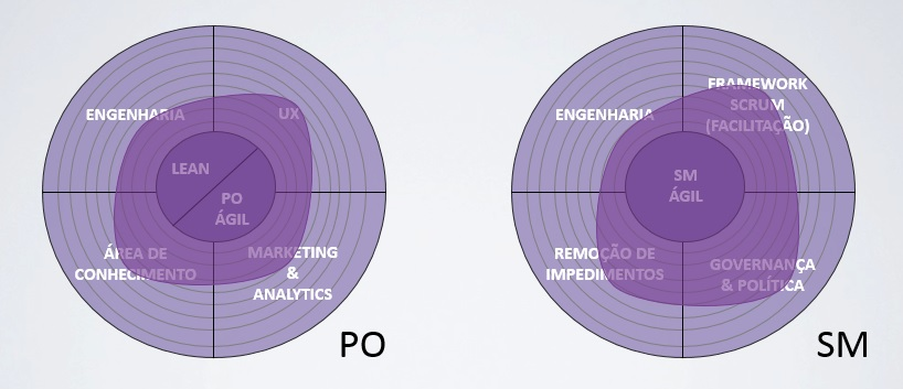 Avaliação PO e SM.jpg