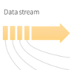 Estendendo o OutputStream do Apache Spark Structured Streaming