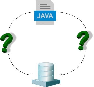 Os frameworks Java na era Cloud Native Java/Jakarta: Dicas, desafios e tendências