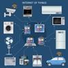 Garage Door Openers: An Internet of Things Case Study