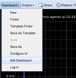 Getting Started with Monitoring using Graphite