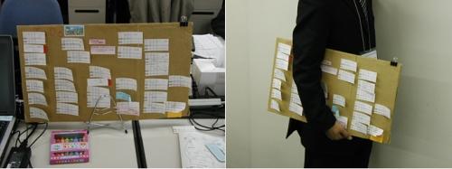 Figure 8 Kanban agile portable (Kanban-nano)