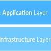 Immutable Layers, Not (Just) Infrastructure