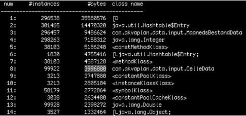 Figure 2: sortie écran de la commande jmap -histo:live, affichant le nombre d'objets dans le heap