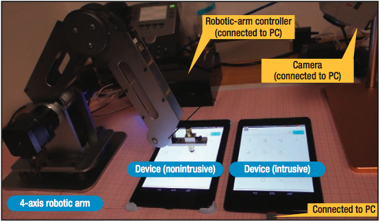 Robotic Testing of Mobile Apps for Truly Black-Box Automation