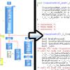 モデル駆動ソフトウェア開発のためのベストプラクティス