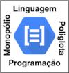 Monopólio de linguagens: uma perspectiva além de tecnologia