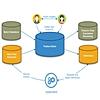 MLOpsの最適化がどのようにエンタープライズのAIに革命を起こすか