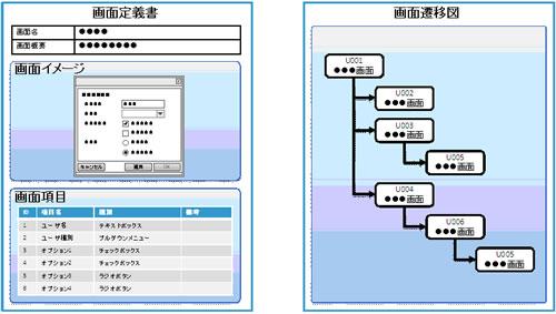 要件抽出漏れ低減に貢献―画面プロトタイプを用いた要件抽出技法の紹介