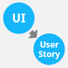 User Story Driven Docs