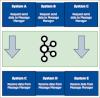 Criando uma camada RESTFul para integração entre microserviços com Apache Kafka