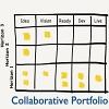 Management visuel de portefeuille :  Alignez votre entreprise de manière collaborative