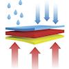Painel virtual: comunicação e governança de microservices usando service mesh