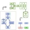 クラウドベースのマルチエンタープライズ情報システムはエクストラネットを凌駕するか?