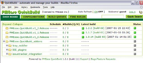 QuickBuild 1.2 - Dashboard