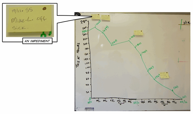 bdc_impediments_on_graph