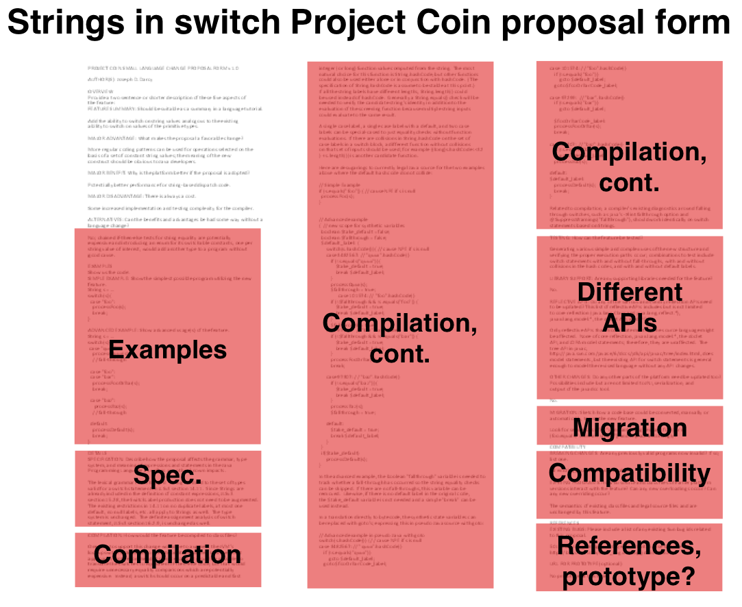 Proposal overview