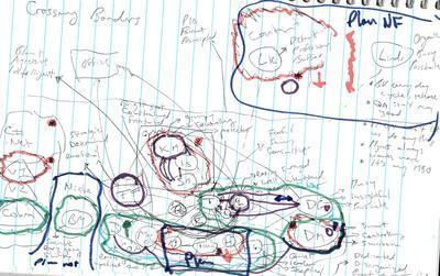 A sample organizational map