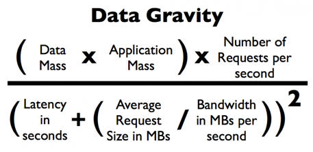 Dave McCrory Unveils Initial Formula for Principle of Data