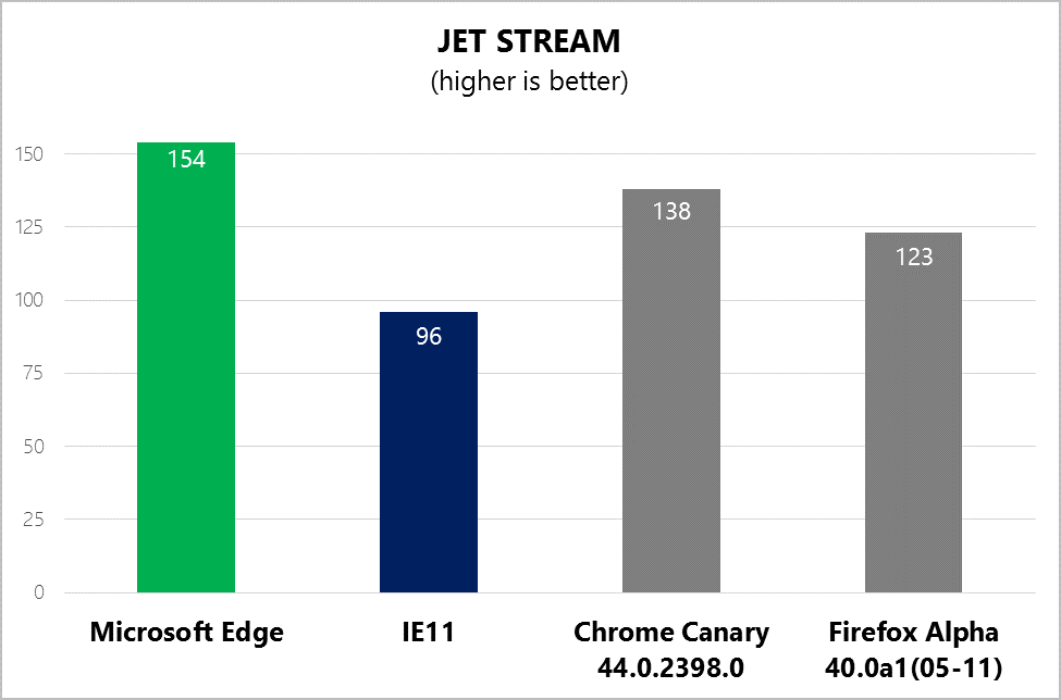 edge-jetstream