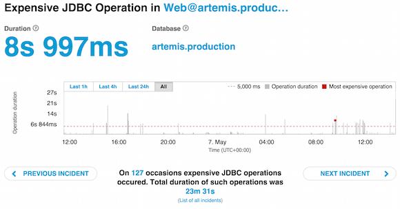 Monitor for Slow JDBC Statements screenshot