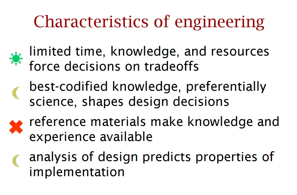 Characteristics of Engineering (Shaw)