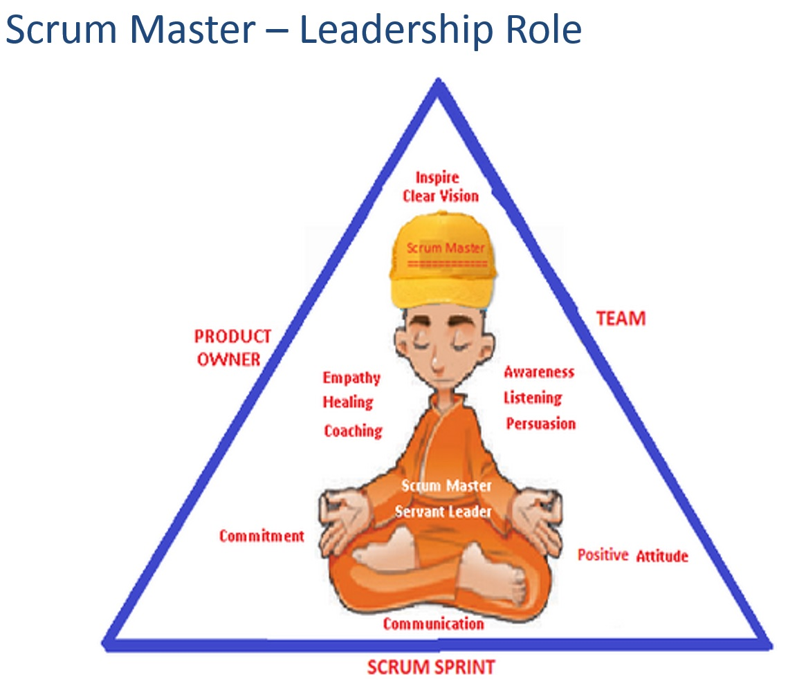 Scrum Master as Servant Leader