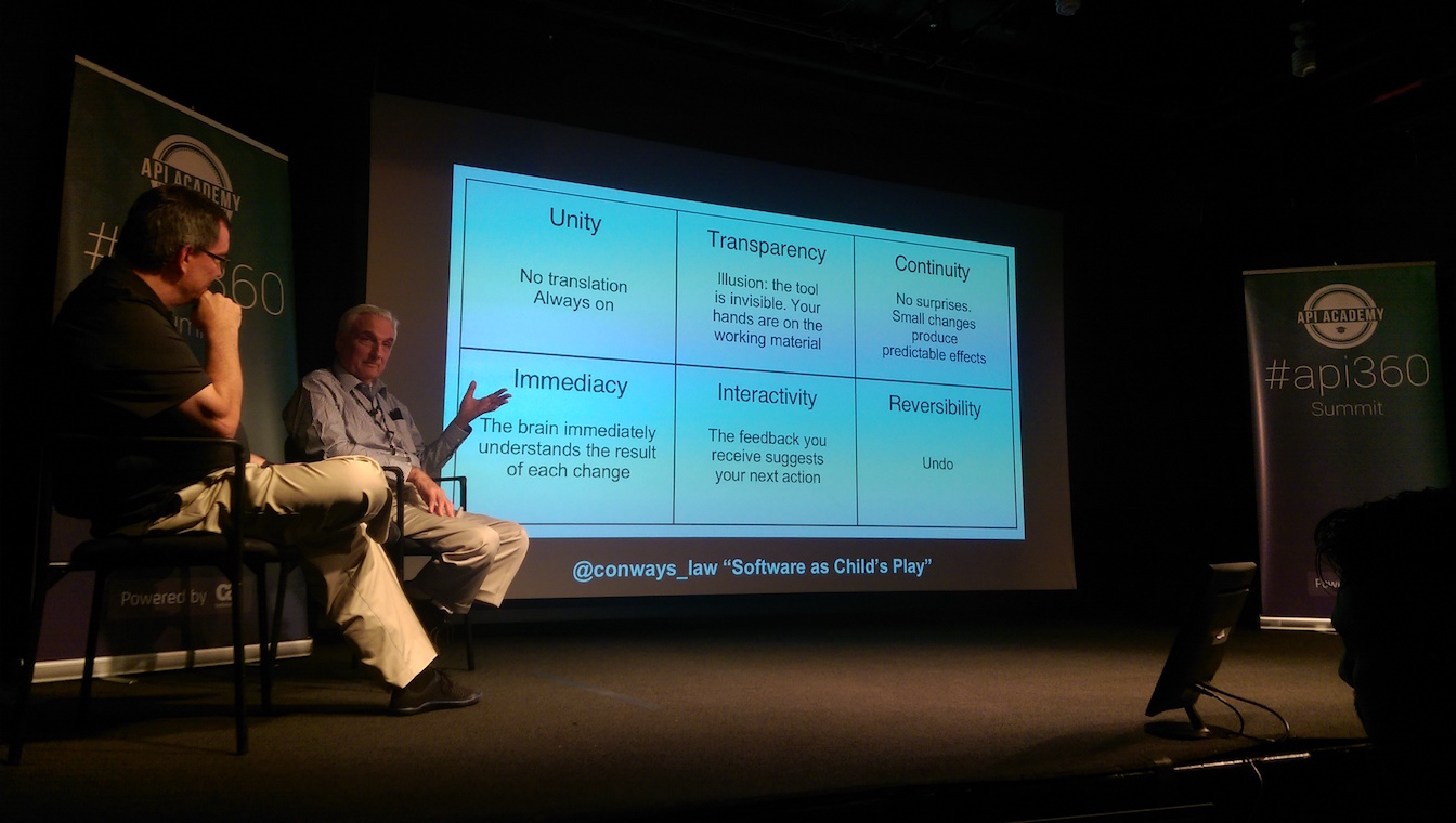 Mel Conway microservices
