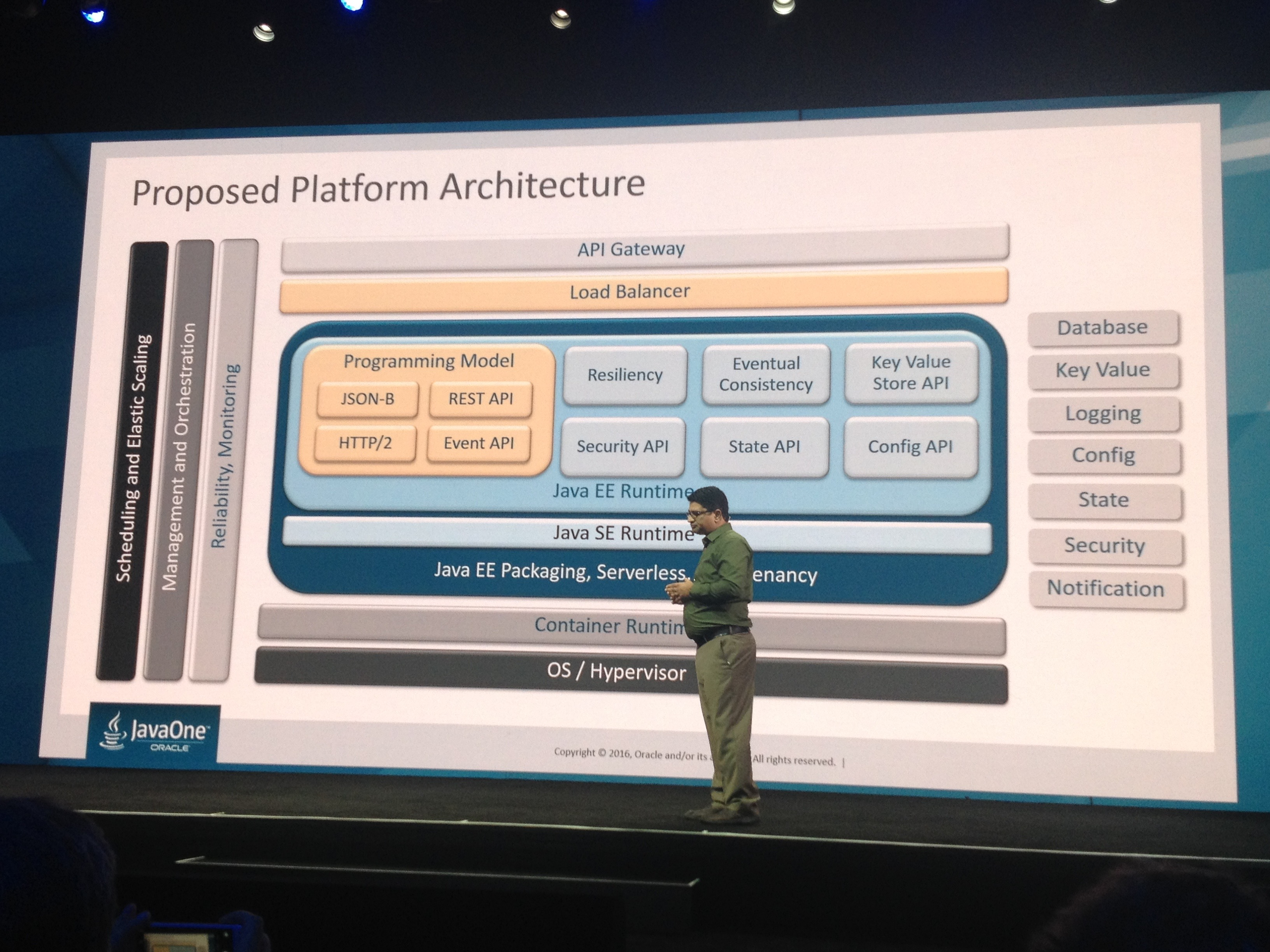 Proposed Platform Architecture for Java EE