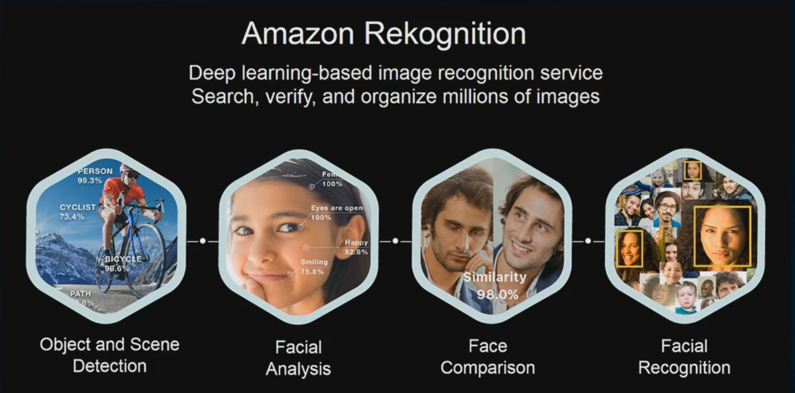 Resultado de imagen para amazon + rekognition