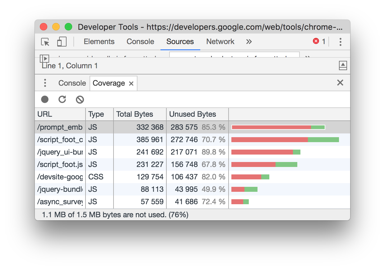 Screenshot of the DevTools coverage profiler showing what percentage of the code file is actually used.